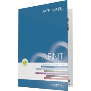 Infiniti Printed Chart